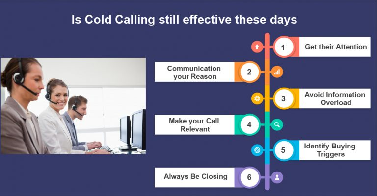 Is Cold Calling still effective these days