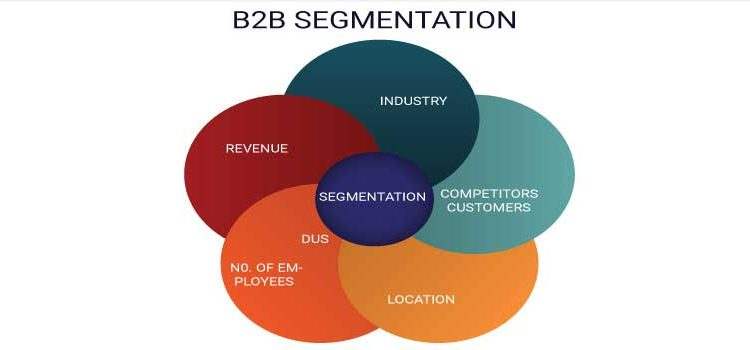 Consistent Sales Engine Part 1 – Segmentation