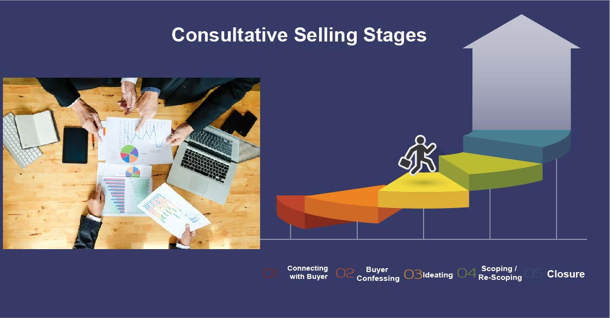 Consultative-Selling-Stages