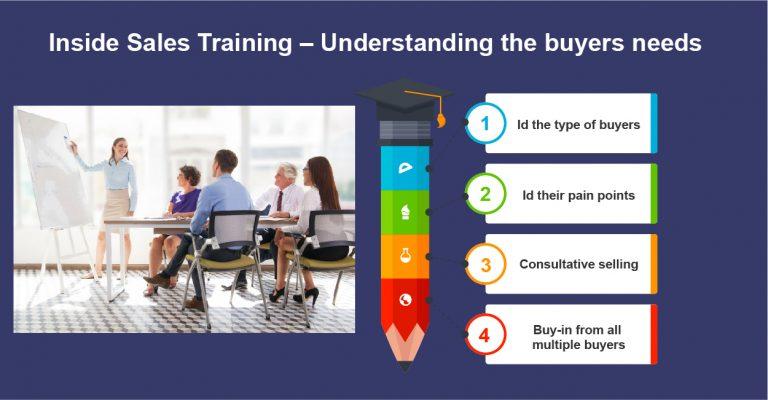 Inside Sales Training – Understanding the buyers needs