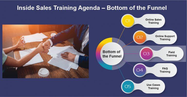 Inside Sales Training Agenda – Bottom of the Funnel