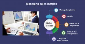 Managing sales metrics