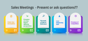 Sales Meetings – Present or Ask Questions?