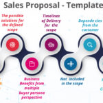 Sales Proposal Template