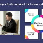 Skills-required-for-todays-sales-person