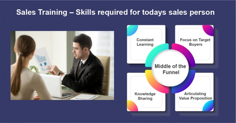 Sales Training – Skills required for todays sales person