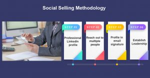 Social Selling Methodology