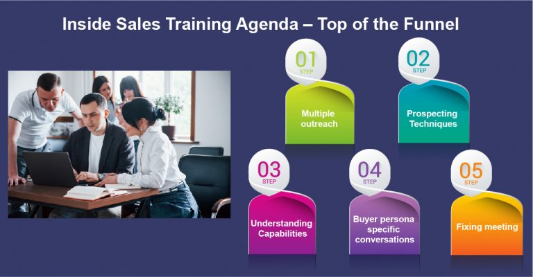 Inside Sales Training Agenda – Top of the Funnel