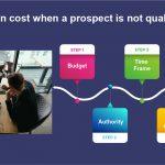 Hidden-cost-when-a-prospect-is-not-qualified-final-2048x1109