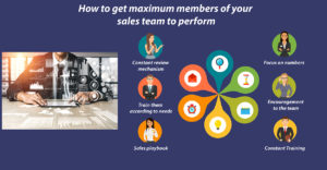 How to get maximum members of your sales teams to perform