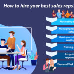 How-to-hire-your-best-sales-reps