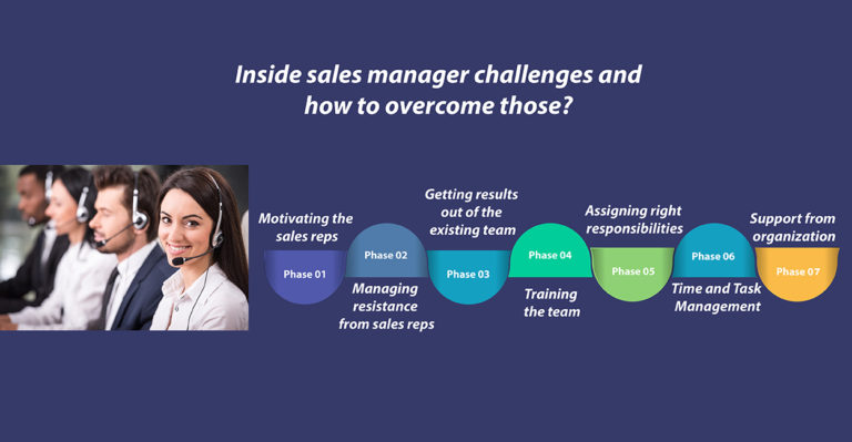 Inside sales manager challenges and how to overcome those