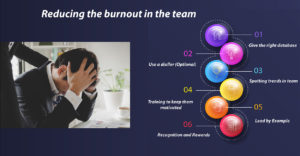 How to reduce the burnout in your sales team