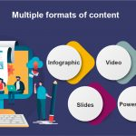Multiple formats of content