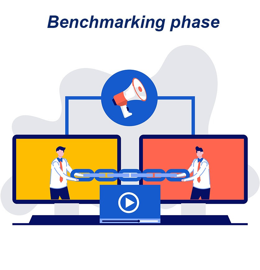 benchmarking phase