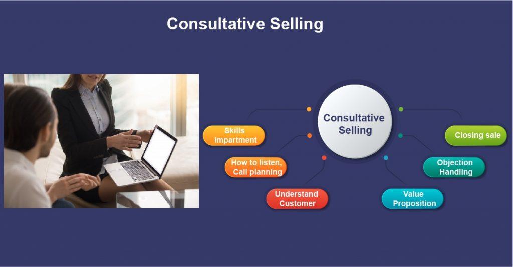 Consultative Selling Training