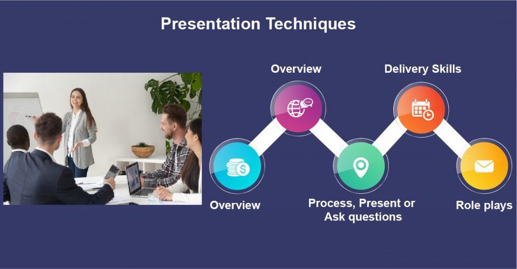 Presentation Techniques Training