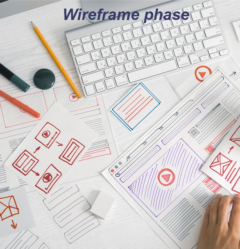 wireframe phase