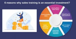 The 6 reasons why sales training is an essential investment